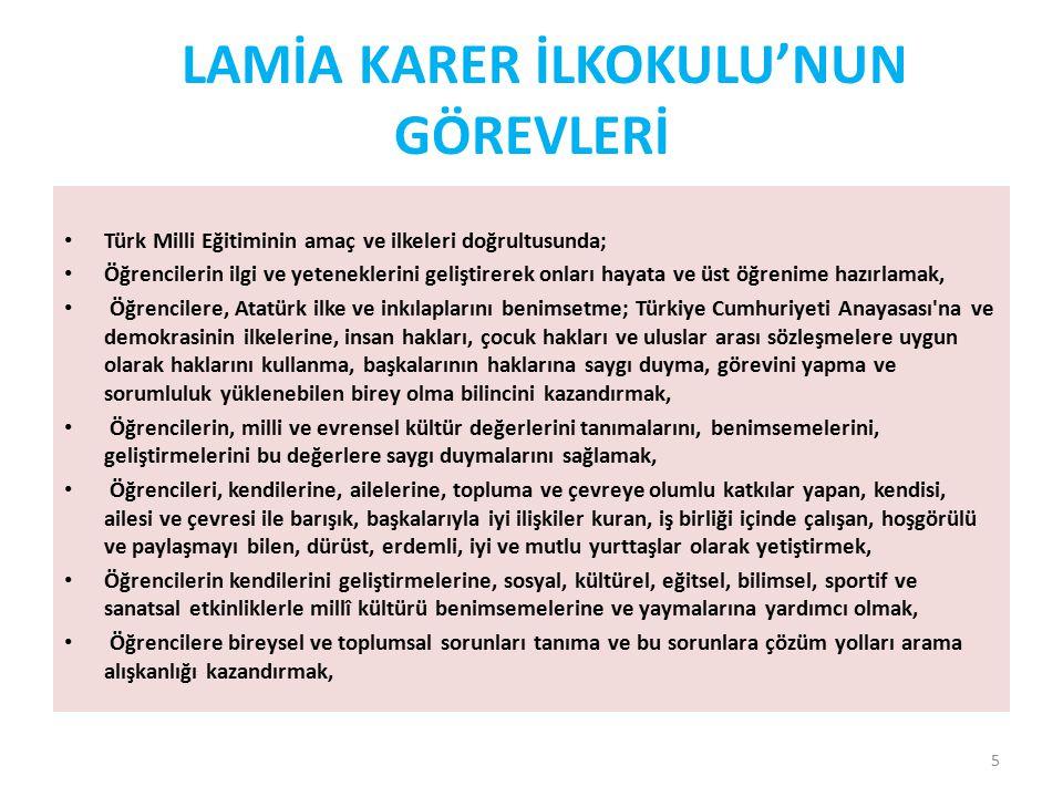 LAMİA KARER İLKOKULU'NUN GÖREVLERİ Türk Milli Eğitiminin amaç ve ilkeleri doğrultusunda; Öğrencilerin ilgi ve yeteneklerini geliştirerek onları hayata ve üst öğrenime hazırlamak, Öğrencilere, Atatürk ilke ve inkılaplarını benimsetme; Türkiye Cumhuriyeti Anayasası na ve demokrasinin ilkelerine, insan hakları, çocuk hakları ve uluslar arası sözleşmelere uygun olarak haklarını kullanma, başkalarının haklarına saygı duyma, görevini yapma ve sorumluluk yüklenebilen birey olma bilincini kazandırmak, Öğrencilerin, milli ve evrensel kültür değerlerini tanımalarını, benimsemelerini, geliştirmelerini bu değerlere saygı duymalarını sağlamak, Öğrencileri, kendilerine, ailelerine, topluma ve çevreye olumlu katkılar yapan, kendisi, ailesi ve çevresi ile barışık, başkalarıyla iyi ilişkiler kuran, iş birliği içinde çalışan, hoşgörülü ve paylaşmayı bilen, dürüst, erdemli, iyi ve mutlu yurttaşlar olarak yetiştirmek, Öğrencilerin kendilerini geliştirmelerine, sosyal, kültürel, eğitsel, bilimsel, sportif ve sanatsal etkinliklerle millî kültürü benimsemelerine ve yaymalarına yardımcı olmak, Öğrencilere bireysel ve toplumsal sorunları tanıma ve bu sorunlara çözüm yolları arama alışkanlığı kazandırmak, 5