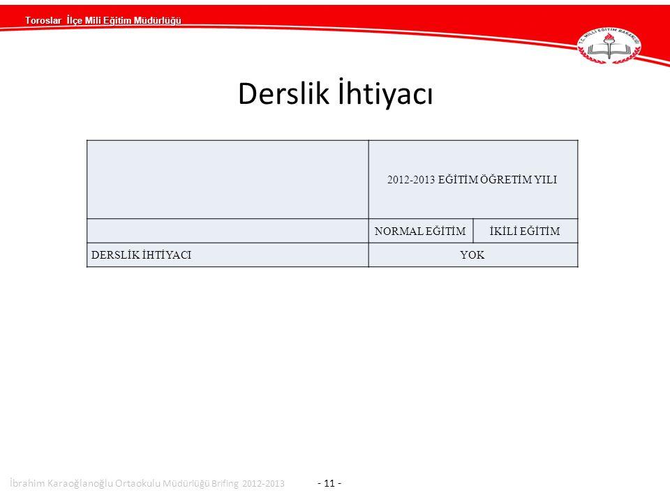 Toroslar İlçe Mili Eğitim Müdürlüğü İbrahim Karaoğlanoğlu Ortaokulu Müdürlüğü Brifing 2012-2013 - 11 - 2012-2013 EĞİTİM ÖĞRETİM YILI NORMAL EĞİTİMİKİLİ EĞİTİM DERSLİK İHTİYACIYOK Derslik İhtiyacı