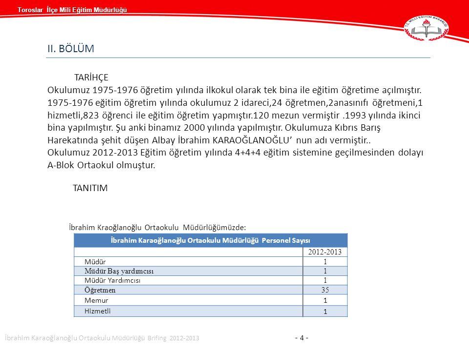 Toroslar İlçe Mili Eğitim Müdürlüğü FATİH PROJESİ İLE İLGİLİ ÇALIŞMALAR İbrahim Karaoğlanoğlu Ortaokulu Müdürlüğü Brifing 2012-2013 - 15 - Okulumuzda Fatih Projesi uygulaması henüz gelmemiştir.