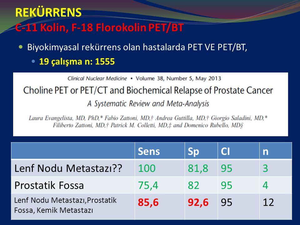REKÜRRENS C-11 Kolin, F-18 Florokolin PET/BT Biyokimyasal rekürrens olan hastalarda PET VE PET/BT, 19 çalışma n: 1555 SensSpCIn Lenf Nodu Metastazı??10081,8953 Prostatik Fossa75,482954 Lenf Nodu Metastazı,Prostatik Fossa, Kemik Metastazı 85,692,69512