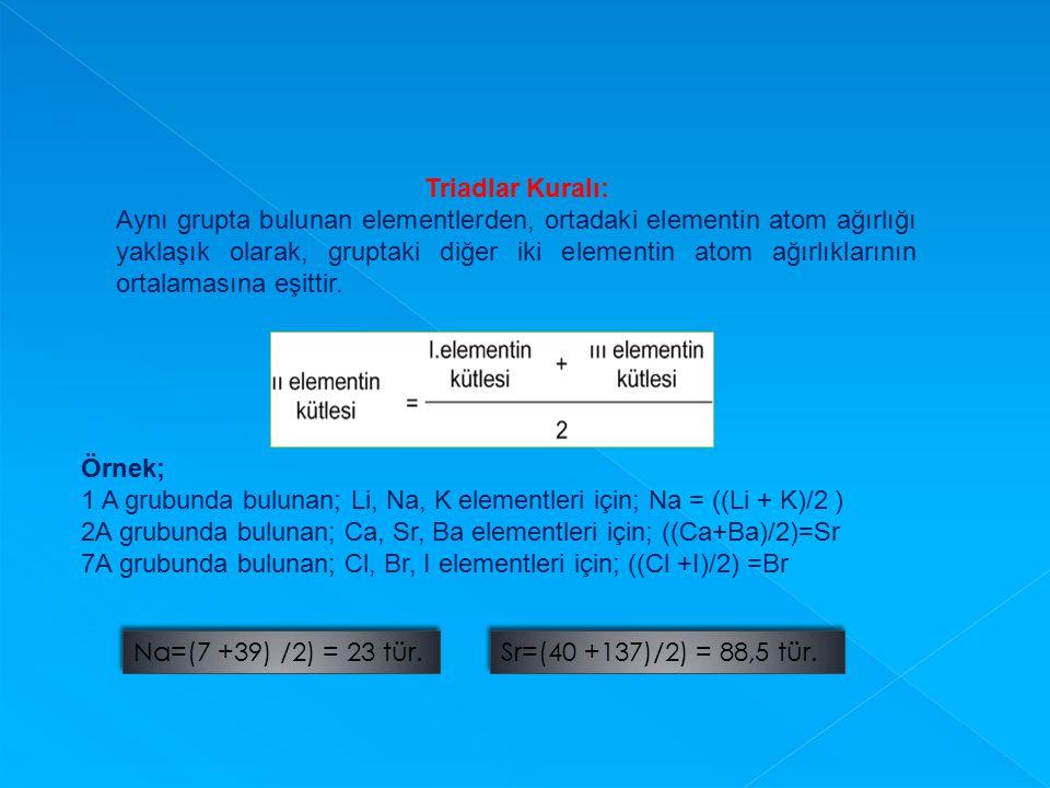 Triadlar Kuralı: Aynı grupta bulunan elementlerden, ortadaki elementin atom ağırlığı yaklaşık olarak, gruptaki diğer iki elementin atom ağırlıklarının