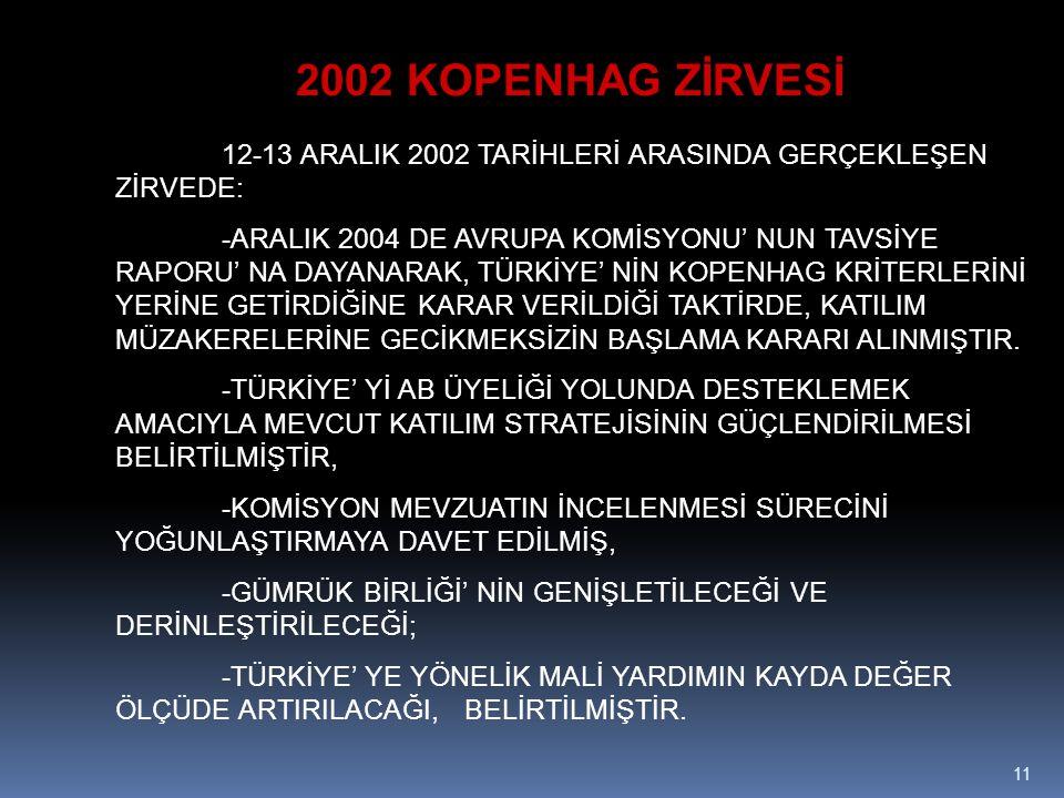 11 2002 KOPENHAG ZİRVESİ 12-13 ARALIK 2002 TARİHLERİ ARASINDA GERÇEKLEŞEN ZİRVEDE: -ARALIK 2004 DE AVRUPA KOMİSYONU' NUN TAVSİYE RAPORU' NA DAYANARAK, TÜRKİYE' NİN KOPENHAG KRİTERLERİNİ YERİNE GETİRDİĞİNE KARAR VERİLDİĞİ TAKTİRDE, KATILIM MÜZAKERELERİNE GECİKMEKSİZİN BAŞLAMA KARARI ALINMIŞTIR.