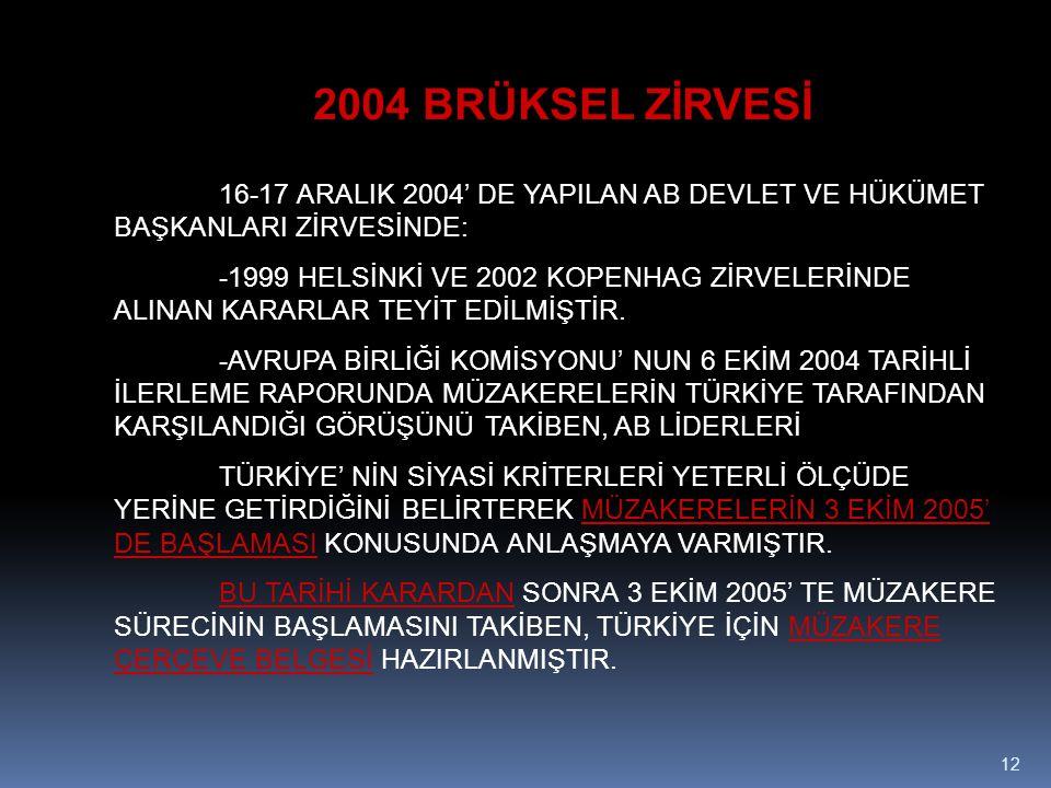 12 2004 BRÜKSEL ZİRVESİ 16-17 ARALIK 2004' DE YAPILAN AB DEVLET VE HÜKÜMET BAŞKANLARI ZİRVESİNDE: -1999 HELSİNKİ VE 2002 KOPENHAG ZİRVELERİNDE ALINAN KARARLAR TEYİT EDİLMİŞTİR.