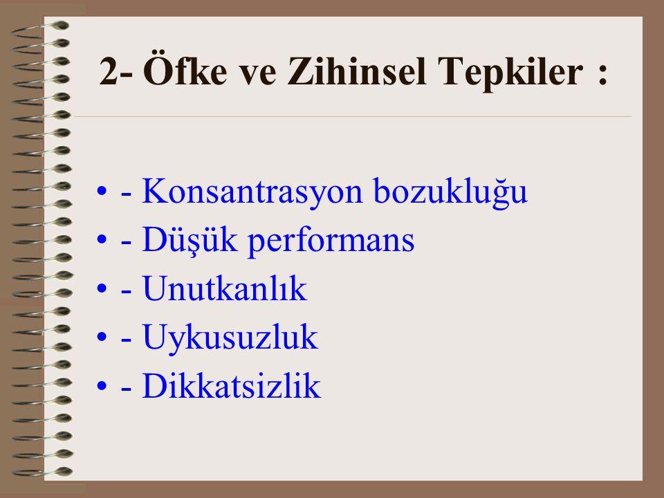 2- Öfke ve Zihinsel Tepkiler : - Konsantrasyon bozukluğu - Düşük performans - Unutkanlık - Uykusuzluk - Dikkatsizlik