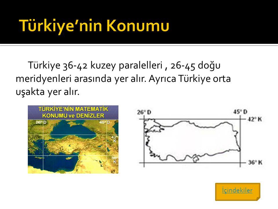 Türkiye 36-42 kuzey paralelleri, 26-45 doğu meridyenleri arasında yer alır. Ayrıca Türkiye orta uşakta yer alır. İçindekiler