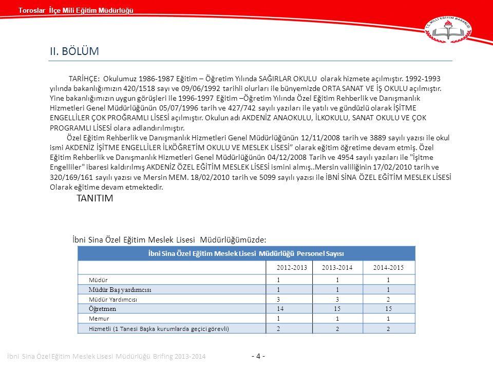 İbni Sina Özel Eğitim Meslek Lisesi Müdürlüğümüzde: İbni Sina Özel Eğitim Meslek Lisesi Müdürlüğü Personel Sayısı 2012-20132013-20142014-2015 Müdür 11