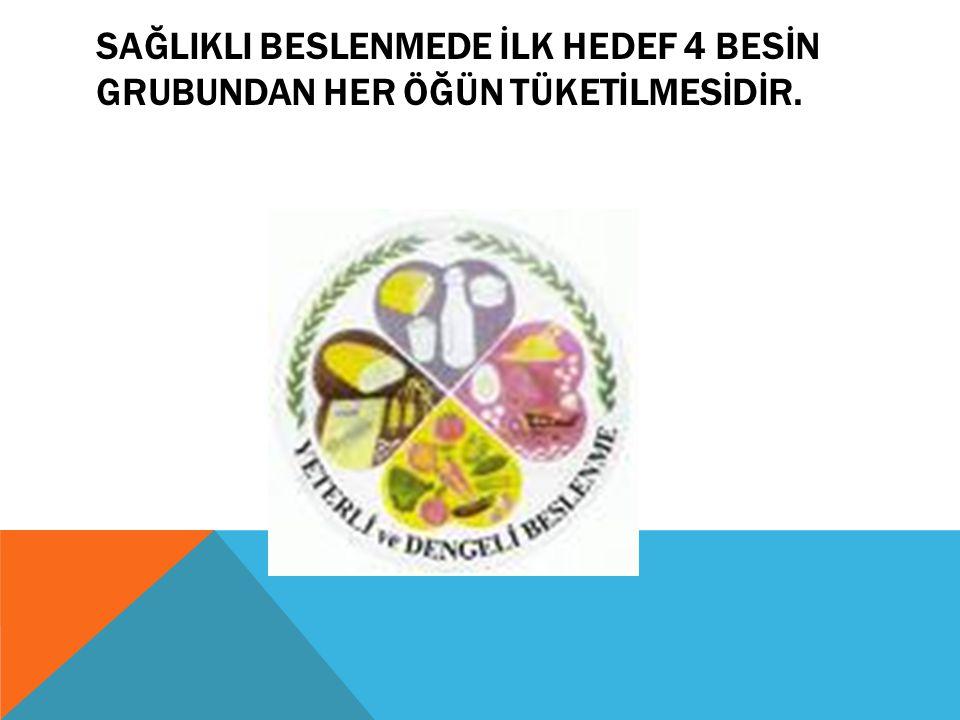 SAĞLIKLI BESLENMEDE İLK HEDEF 4 BESİN GRUBUNDAN HER ÖĞÜN TÜKETİLMESİDİR.