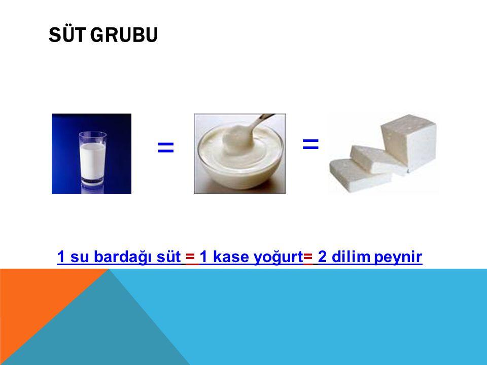 SÜT GRUBU = = 1 su bardağı süt = 1 kase yoğurt= 2 dilim peynir
