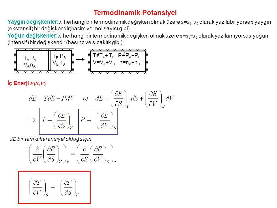 Helmholtz serbest enerjisi F(T,V) Bu kez bağımsız değişkenler T ve V olsun: dF bir tam diferansiyeldir:  Entalpi H ( S, P ) dF bir tam diferansiyeldir: 