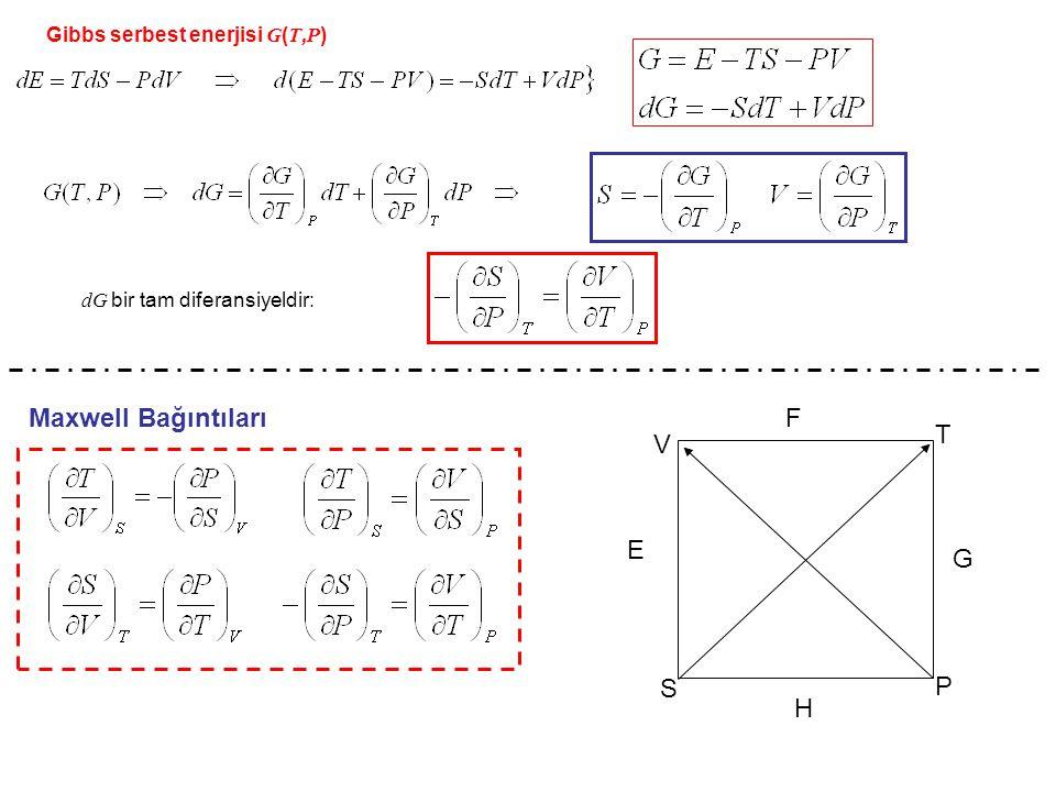 Gibbs serbest enerjisi G ( T, P ) dG bir tam diferansiyeldir: Maxwell Bağıntıları E F G H S V T P