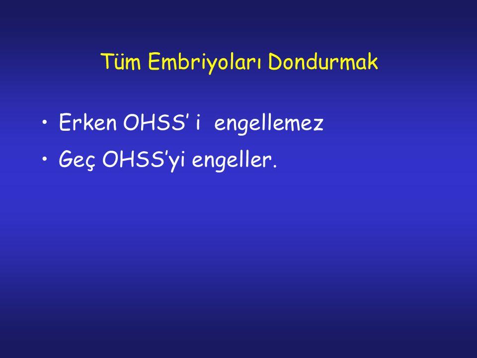 Tüm Embriyoları Dondurmak Erken OHSS' i engellemez Geç OHSS'yi engeller.