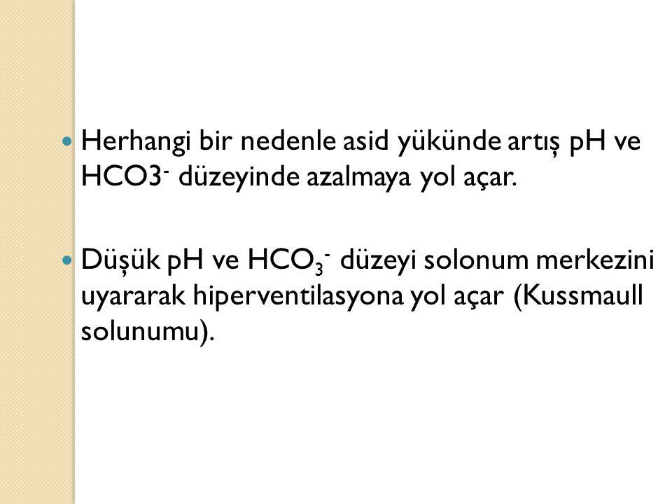 Herhangi bir nedenle asid yükünde artış pH ve HCO3 - düzeyinde azalmaya yol açar. Düşük pH ve HCO 3 - düzeyi solonum merkezini uyararak hiperventilasy