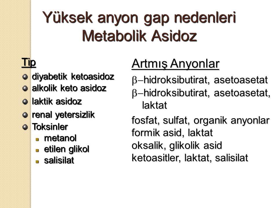 Yüksek anyon gap nedenleri Metabolik Asidoz Tip diyabetik ketoasidoz alkolik keto asidoz laktik asidoz renal yetersizlik Toksinler metanol metanol eti