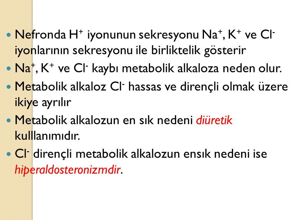 Nefronda H + iyonunun sekresyonu Na +, K + ve Cl - iyonlarının sekresyonu ile birliktelik gösterir Na +, K + ve Cl - kaybı metabolik alkaloza neden ol
