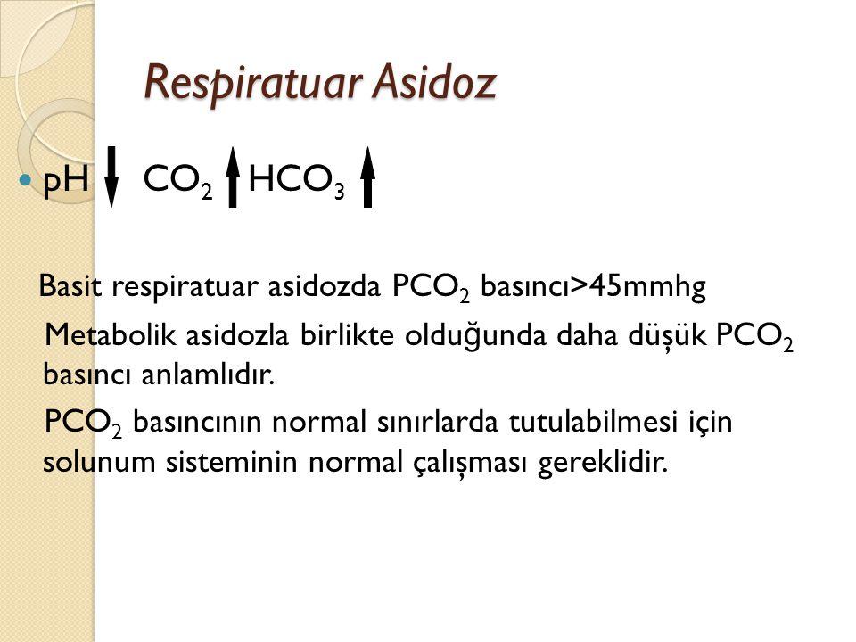 Respiratuar Asidoz pH CO 2 HCO 3 Basit respiratuar asidozda PCO 2 basıncı>45mmhg Metabolik asidozla birlikte oldu ğ unda daha düşük PCO 2 basıncı anla