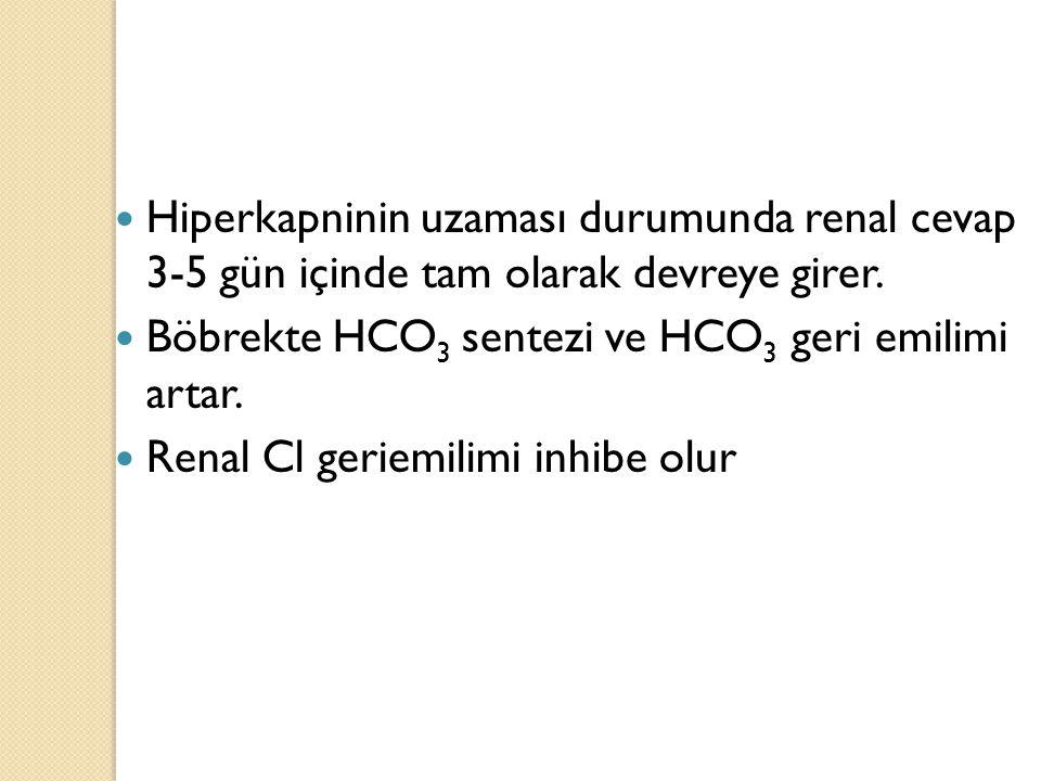 Hiperkapninin uzaması durumunda renal cevap 3-5 gün içinde tam olarak devreye girer. Böbrekte HCO 3 sentezi ve HCO 3 geri emilimi artar. Renal Cl geri
