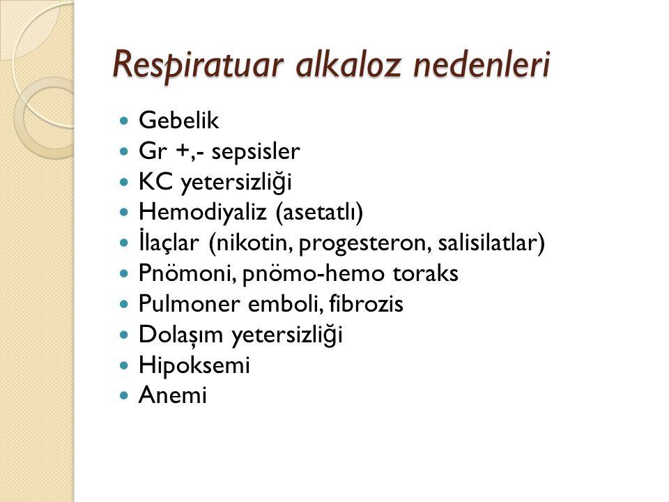 Respiratuar alkaloz nedenleri Gebelik Gr +,- sepsisler KC yetersizli ğ i Hemodiyaliz (asetatlı) İ laçlar (nikotin, progesteron, salisilatlar) Pnömoni,
