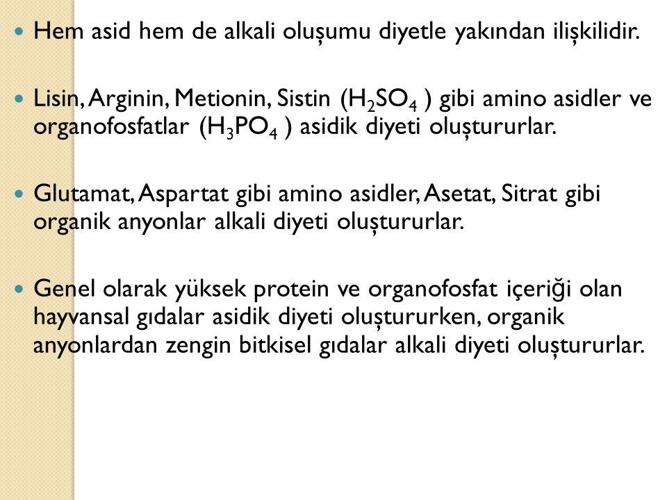 Hem asid hem de alkali oluşumu diyetle yakından ilişkilidir. Lisin, Arginin, Metionin, Sistin (H 2 SO 4 ) gibi amino asidler ve organofosfatlar (H 3 P