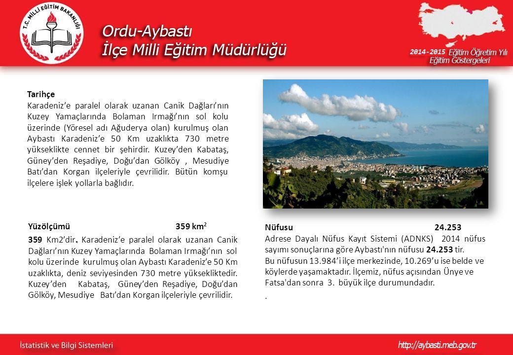 Tarihçe Karadeniz'e paralel olarak uzanan Canik Dağları'nın Kuzey Yamaçlarında Bolaman Irmağı'nın sol kolu üzerinde (Yöresel adı Ağuderya olan) kurulmuş olan Aybastı Karadeniz'e 50 Km uzaklıkta 730 metre yükseklikte cennet bir şehirdir.