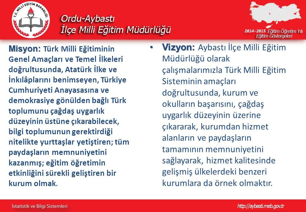 Misyon: Misyon: Türk Milli Eğitiminin Genel Amaçları ve Temel İlkeleri doğrultusunda, Atatürk İlke ve İnkılâplarını benimseyen, Türkiye Cumhuriyeti Anayasasına ve demokrasiye gönülden bağlı Türk toplumunu çağdaş uygarlık düzeyinin üstüne çıkarabilecek, bilgi toplumunun gerektirdiği nitelikte yurttaşlar yetiştiren; tüm paydaşların memnuniyetini kazanmış; eğitim öğretimin etkinliğini sürekli geliştiren bir kurum olmak.