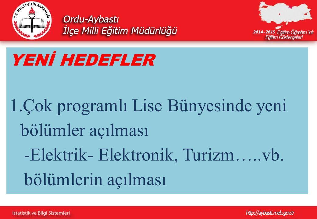 YENİ HEDEFLER 1.Çok programlı Lise Bünyesinde yeni bölümler açılması -Elektrik- Elektronik, Turizm…..vb.