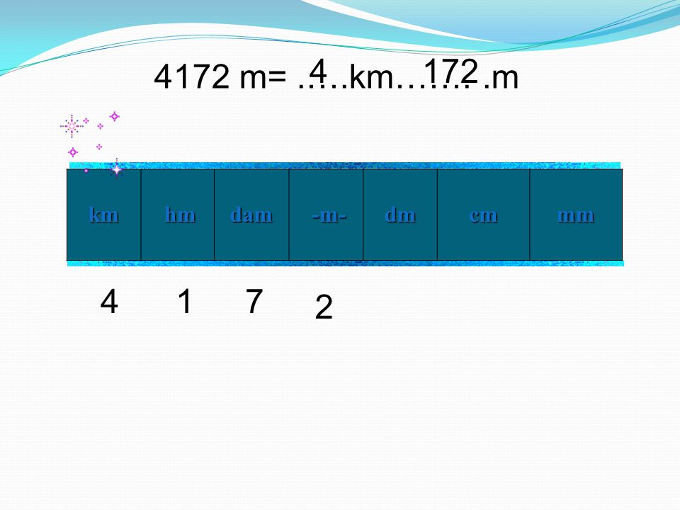 4172 m=.….km……..m km hm hmdam -m- -m- dm cm mm 2 714 4172
