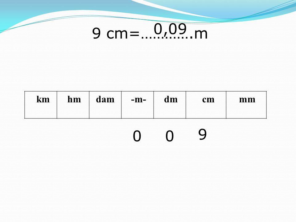 km hmdam -m- dm cm mm 9 cm=………….m 9 00 0,09