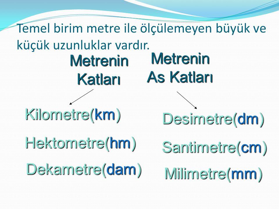 352 km=……………… cm km hm hmdam -m- -m- dm cm mm 2 53 00000 35200000
