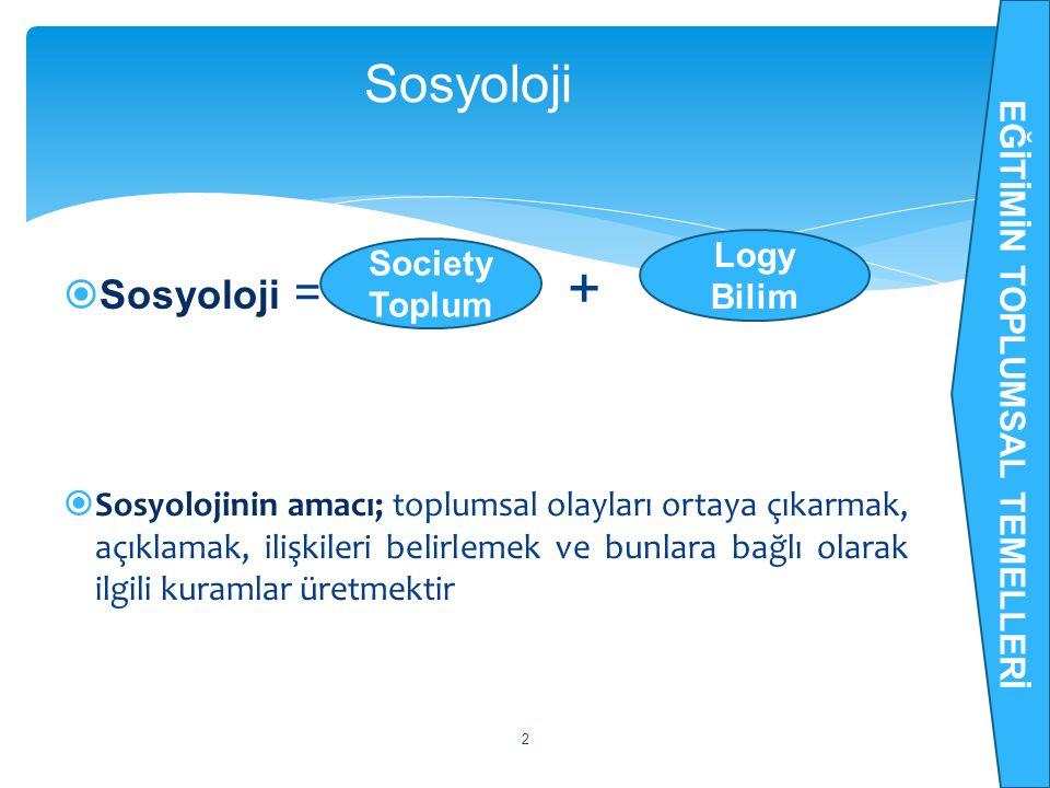  Sosyoloji = +  Sosyolojinin amacı; toplumsal olayları ortaya çıkarmak, açıklamak, ilişkileri belirlemek ve bunlara bağlı olarak ilgili kuramlar üretmektir 2 Sosyoloji EĞİTİMİN TOPLUMSAL TEMELLERİ Society Toplum Logy Bilim