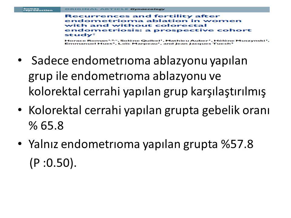 Sadece endometrıoma ablazyonu yapılan grup ile endometrıoma ablazyonu ve kolorektal cerrahi yapılan grup karşılaştırılmış Kolorektal cerrahi yapılan grupta gebelik oranı % 65.8 Yalnız endometrıoma yapılan grupta %57.8 (P :0.50).
