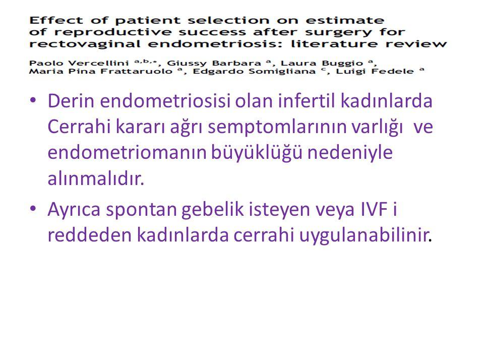 Derin endometriosisi olan infertil kadınlarda Cerrahi kararı ağrı semptomlarının varlığı ve endometriomanın büyüklüğü nedeniyle alınmalıdır.