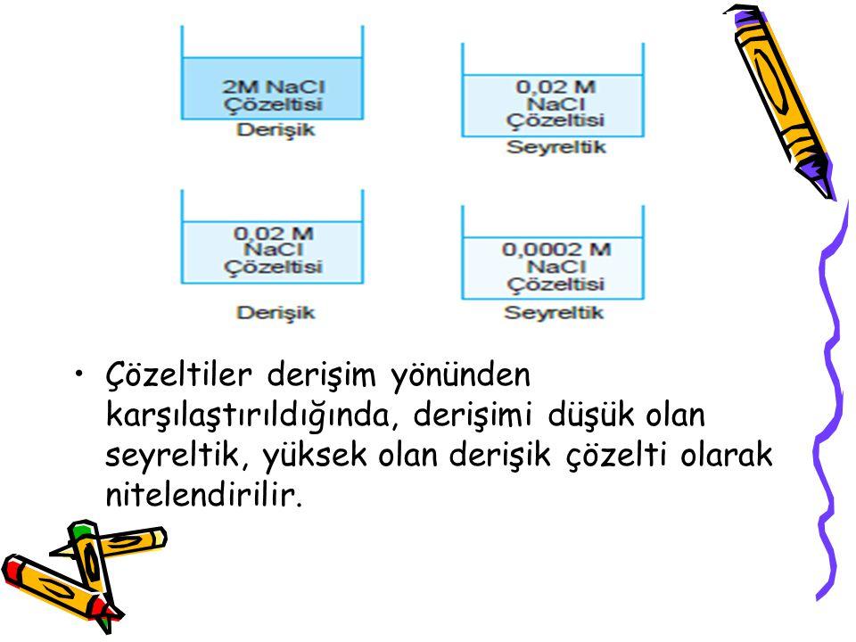 Çözeltiler derişim yönünden karşılaştırıldığında, derişimi düşük olan seyreltik, yüksek olan derişik çözelti olarak nitelendirilir.
