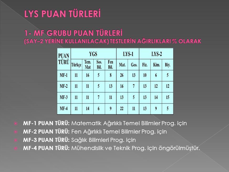  MF-1 PUAN TÜRÜ: Matematik Ağırlıklı Temel Bilimler Prog.