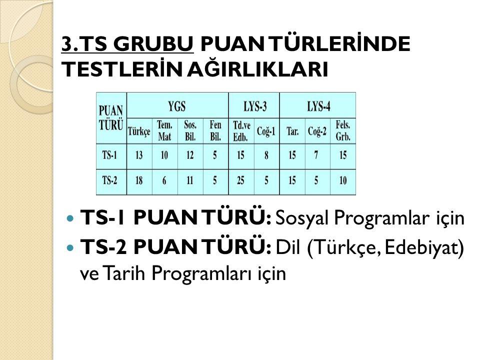 2- TM GRUBU PUAN TÜRLERİ (EA-2 YERİNE KULLANILACAK) TESTLERİN AĞIRLIKLARI % OLARAK TM-1 PUAN TÜRÜ: Matematik Ağırlıklıdır. TM-2 PUAN TÜRÜ: Türkçe - Ma