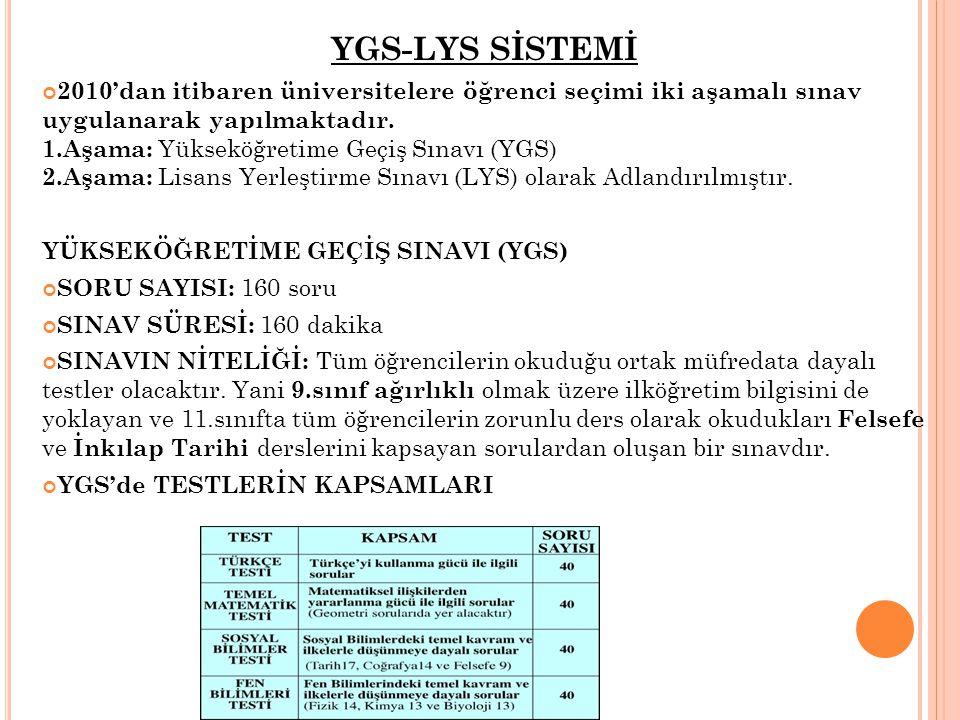 YGS-LYS SİSTEMİ 2010'dan itibaren üniversitelere öğrenci seçimi iki aşamalı sınav uygulanarak yapılmaktadır.