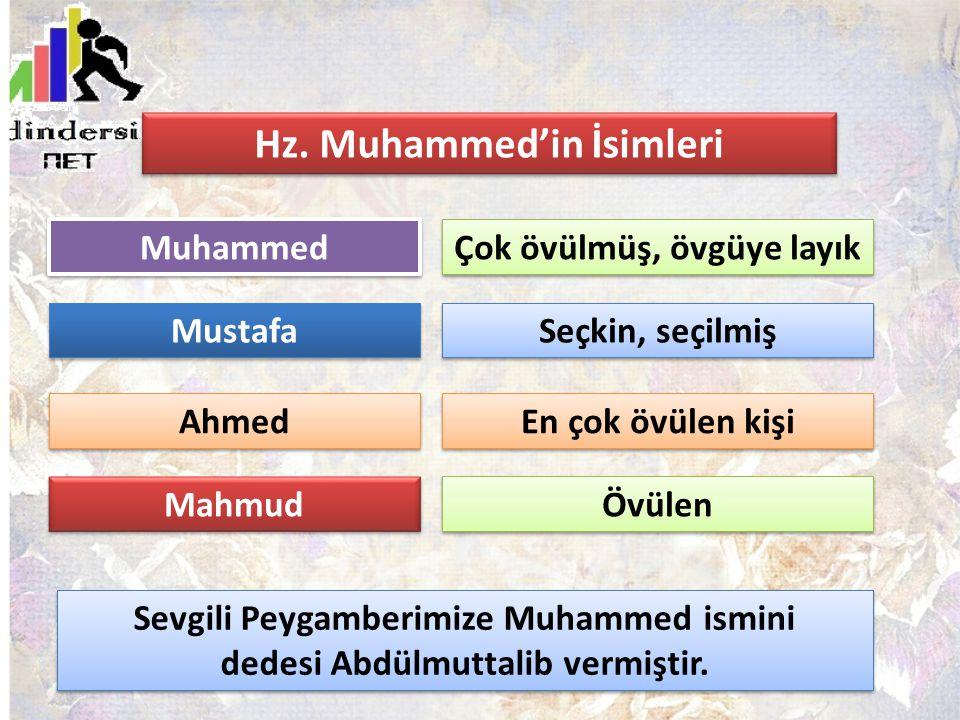Hz. Muhammed'in İsimleri Muhammed Mustafa Ahmed Mahmud Çok övülmüş, övgüye layık Seçkin, seçilmiş En çok övülen kişi Övülen Sevgili Peygamberimize Muh