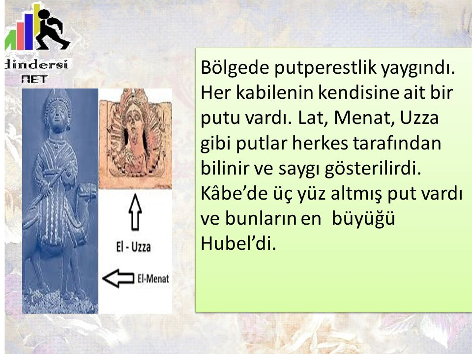Bölgede putperestlik yaygındı. Her kabilenin kendisine ait bir putu vardı. Lat, Menat, Uzza gibi putlar herkes tarafından bilinir ve saygı gösterilird