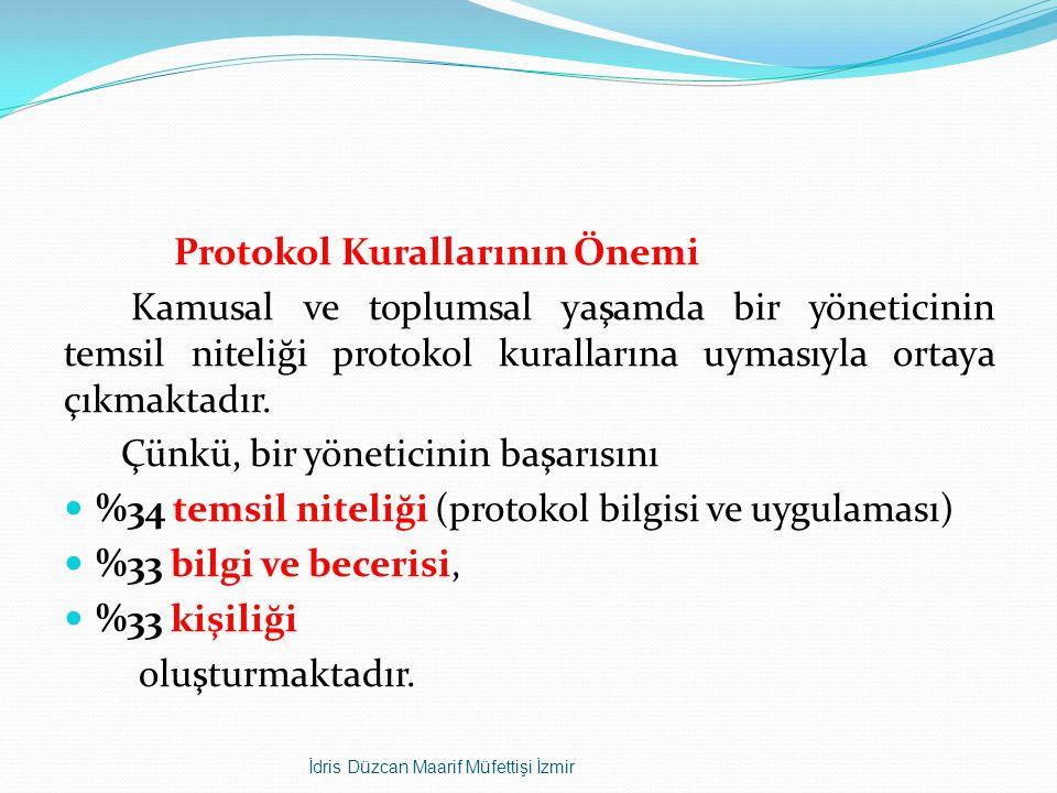 Protokol Kurallarının Önemi Kamusal ve toplumsal yaşamda bir yöneticinin temsil niteliği protokol kurallarına uymasıyla ortaya çıkmaktadır.