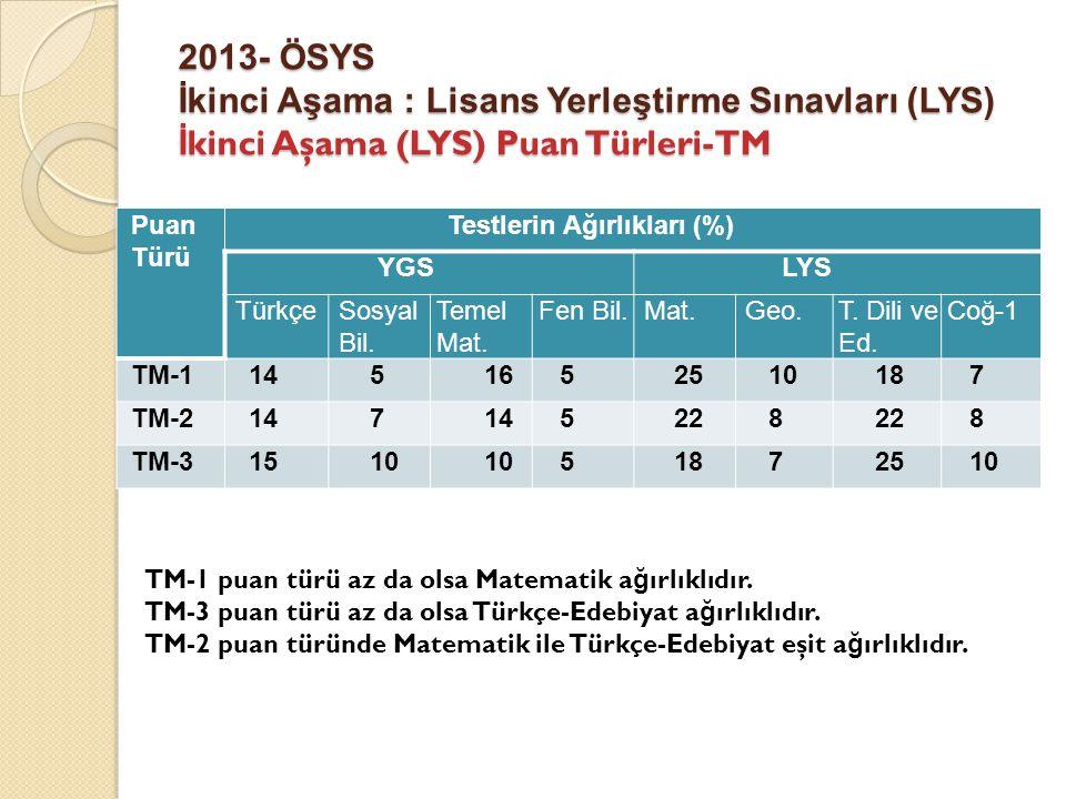 2013- ÖSYS İkinci Aşama : Lisans Yerleştirme Sınavları (LYS) İ kinci Aşama (LYS) Puan Türleri-TM Puan Türü Testlerin Ağırlıkları (%) YGSLYS TürkçeSosy