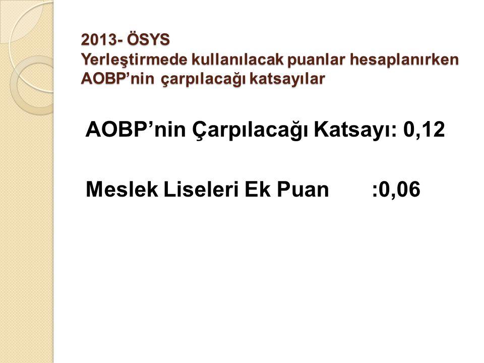 2013- ÖSYS Yerleştirmede kullanılacak puanlar hesaplanırken AOBP'nin çarpılacağı katsayılar AOBP'nin Çarpılacağı Katsayı: 0,12 Meslek Liseleri Ek Puan