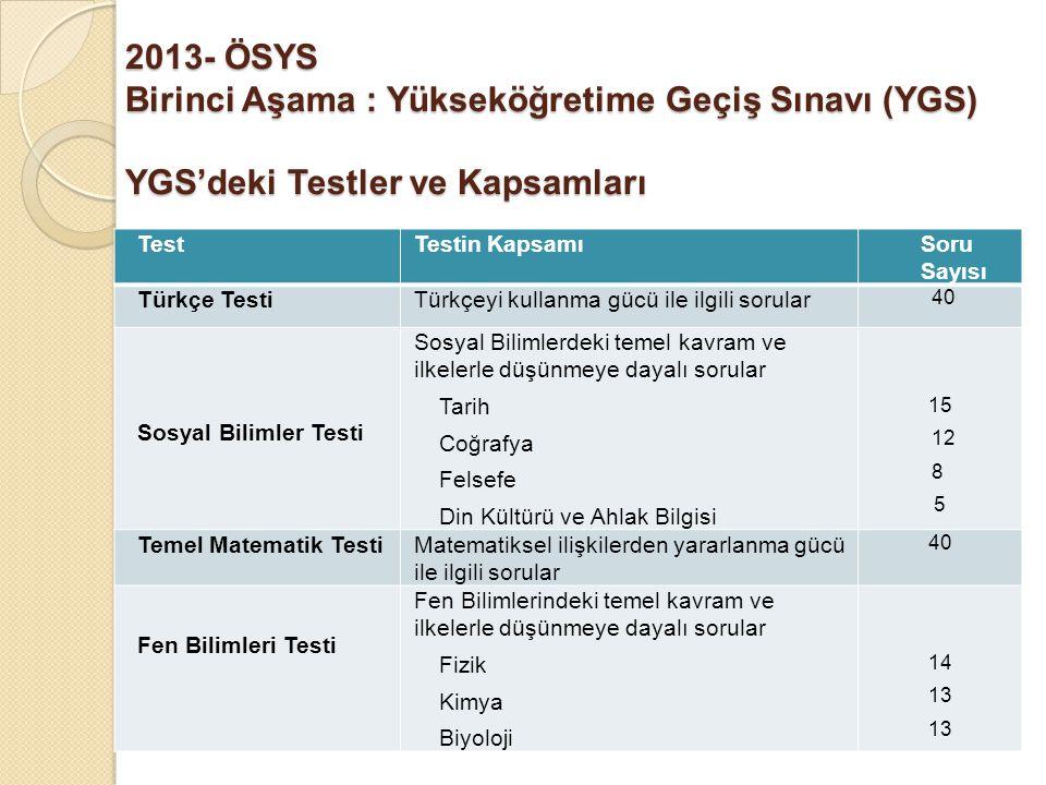 2013- ÖSYS Birinci Aşama : Yükseköğretime Geçiş Sınavı (YGS) YGS'deki Testler ve Kapsamları TestTestin KapsamıSoru Sayısı Türkçe TestiTürkçeyi kullanm