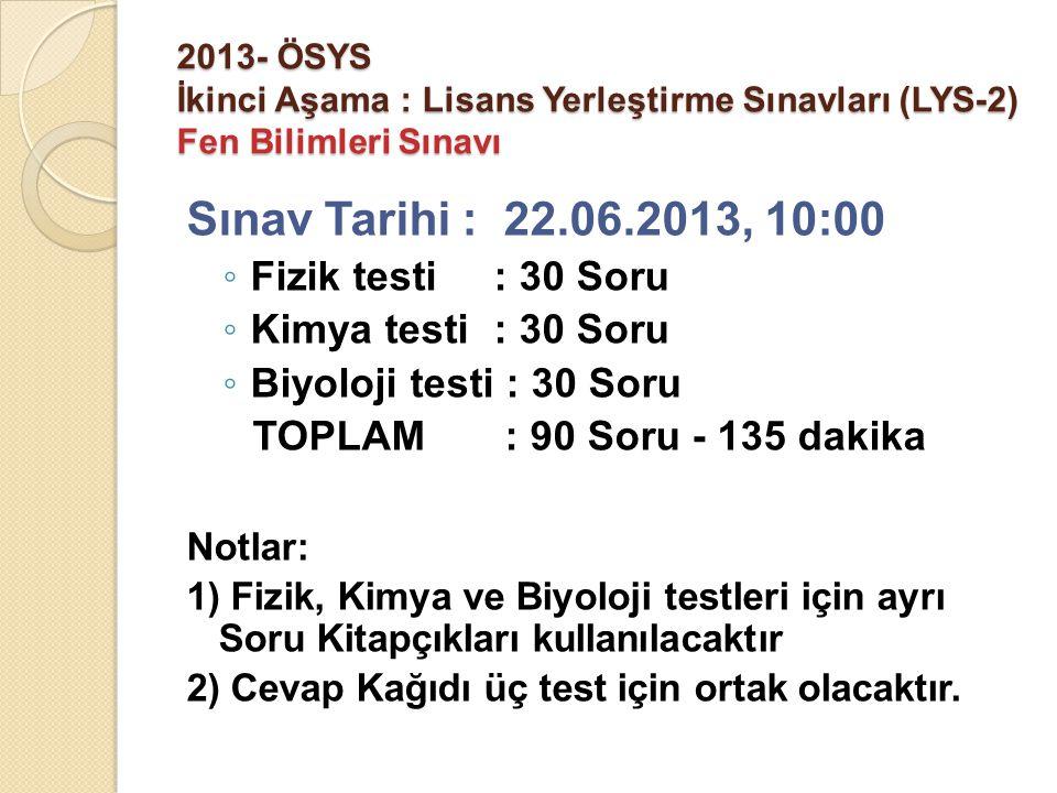 2013- ÖSYS İkinci Aşama : Lisans Yerleştirme Sınavları (LYS-2) Fen Bilimleri Sınavı Sınav Tarihi : 22.06.2013, 10:00 ◦ Fizik testi : 30 Soru ◦ Kimya testi : 30 Soru ◦ Biyoloji testi : 30 Soru TOPLAM : 90 Soru - 135 dakika Notlar: 1) Fizik, Kimya ve Biyoloji testleri için ayrı Soru Kitapçıkları kullanılacaktır 2) Cevap Kağıdı üç test için ortak olacaktır.