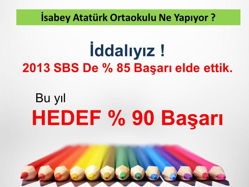 İsabey Atatürk Ortaokulu Ne Yapıyor ? İddalıyız ! 2013 SBS De % 85 Başarı elde ettik. Bu yıl HEDEF % 90 Başarı