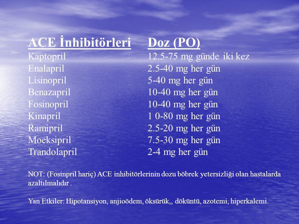 ACE İnhibitörleri Doz (PO) Kaptopril 12.5-75 mg günde iki kez Enalapril 2.5-40 mg her gün Lisinopril 5-40 mg her gün Benazapril 10-40 mg her gün Fosin