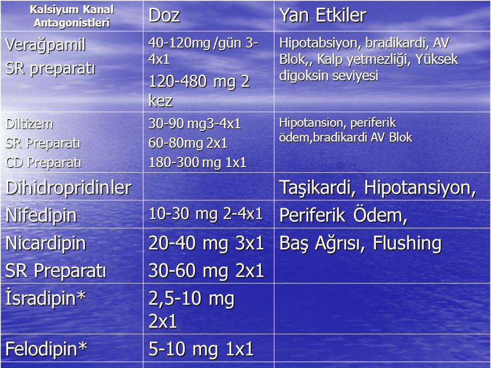 Kalsiyum Kanal Antagonistleri Doz Yan Etkiler Verağpamil SR preparatı 40-120mg /gün 3- 4x1 120-480 mg 2 kez Hipotabsiyon, bradikardi, AV Blok,, Kalp y