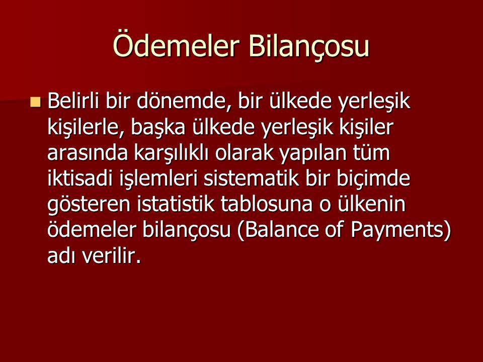 Ödemeler Bilançosu Belirli bir dönemde, bir ülkede yerleşik kişilerle, başka ülkede yerleşik kişiler arasında karşılıklı olarak yapılan tüm iktisadi işlemleri sistematik bir biçimde gösteren istatistik tablosuna o ülkenin ödemeler bilançosu (Balance of Payments) adı verilir.