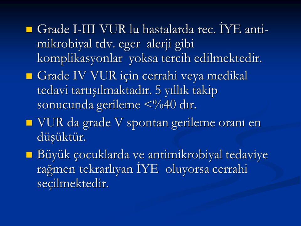 Grade I-III VUR lu hastalarda rec. İYE anti- mikrobiyal tdv. eger alerji gibi komplikasyonlar yoksa tercih edilmektedir. Grade I-III VUR lu hastalarda