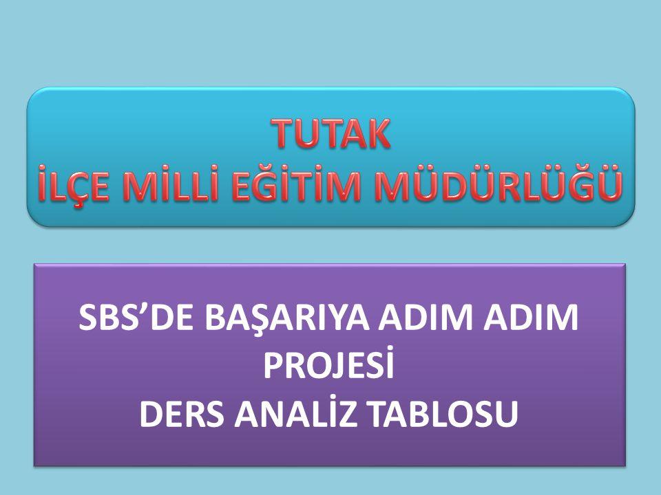 SBS'DE BAŞARIYA ADIM ADIM PROJESİ DERS ANALİZ TABLOSU