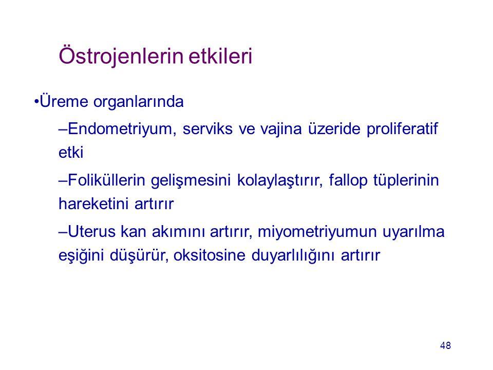 Östrojenlerin etkileri Üreme organlarında –Endometriyum, serviks ve vajina üzeride proliferatif etki –Foliküllerin gelişmesini kolaylaştırır, fallop t
