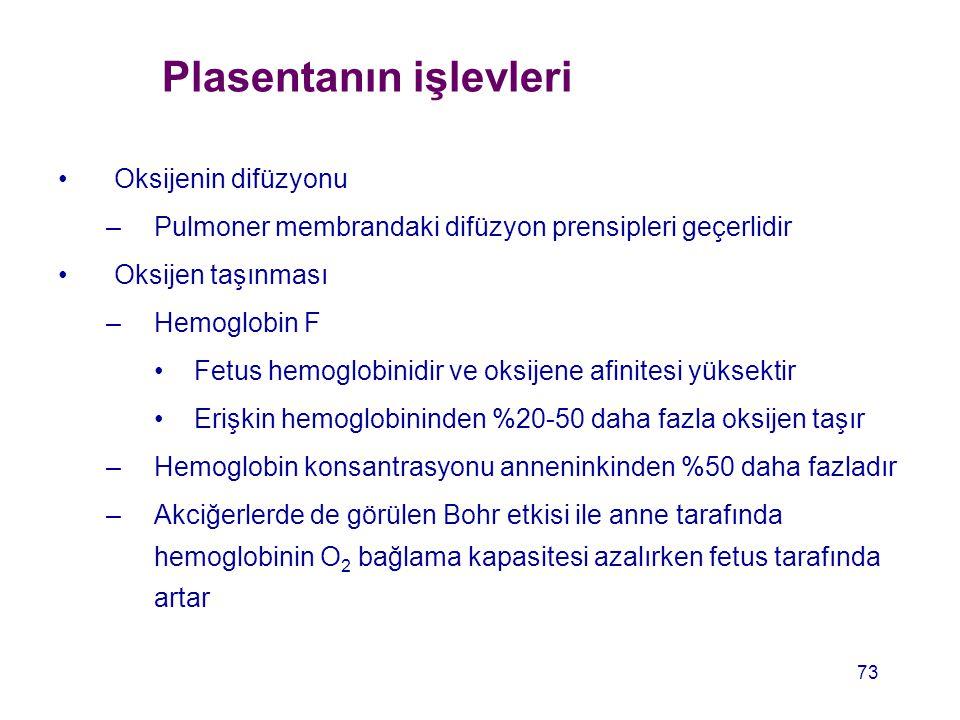 Plasentanın işlevleri Oksijenin difüzyonu –Pulmoner membrandaki difüzyon prensipleri geçerlidir Oksijen taşınması –Hemoglobin F Fetus hemoglobinidir v